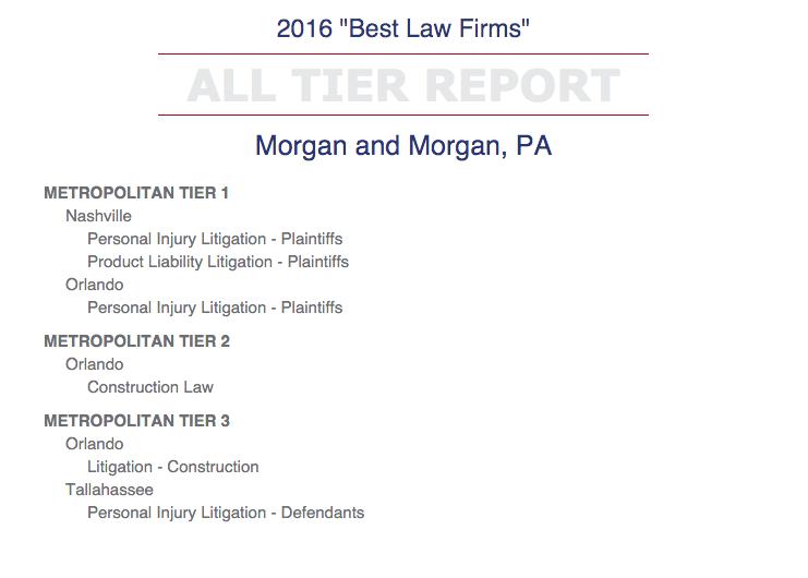 best law firm nashville